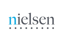 Nielsen: алкоголь, алкогольный рынок