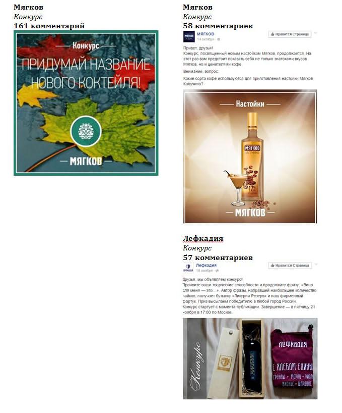 Самые популярные сообщения на страницах алкогольных брендов в Facebook